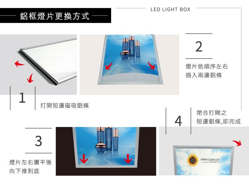 LED薄型鋁框燈箱-超薄燈箱-燈片放置說明圖